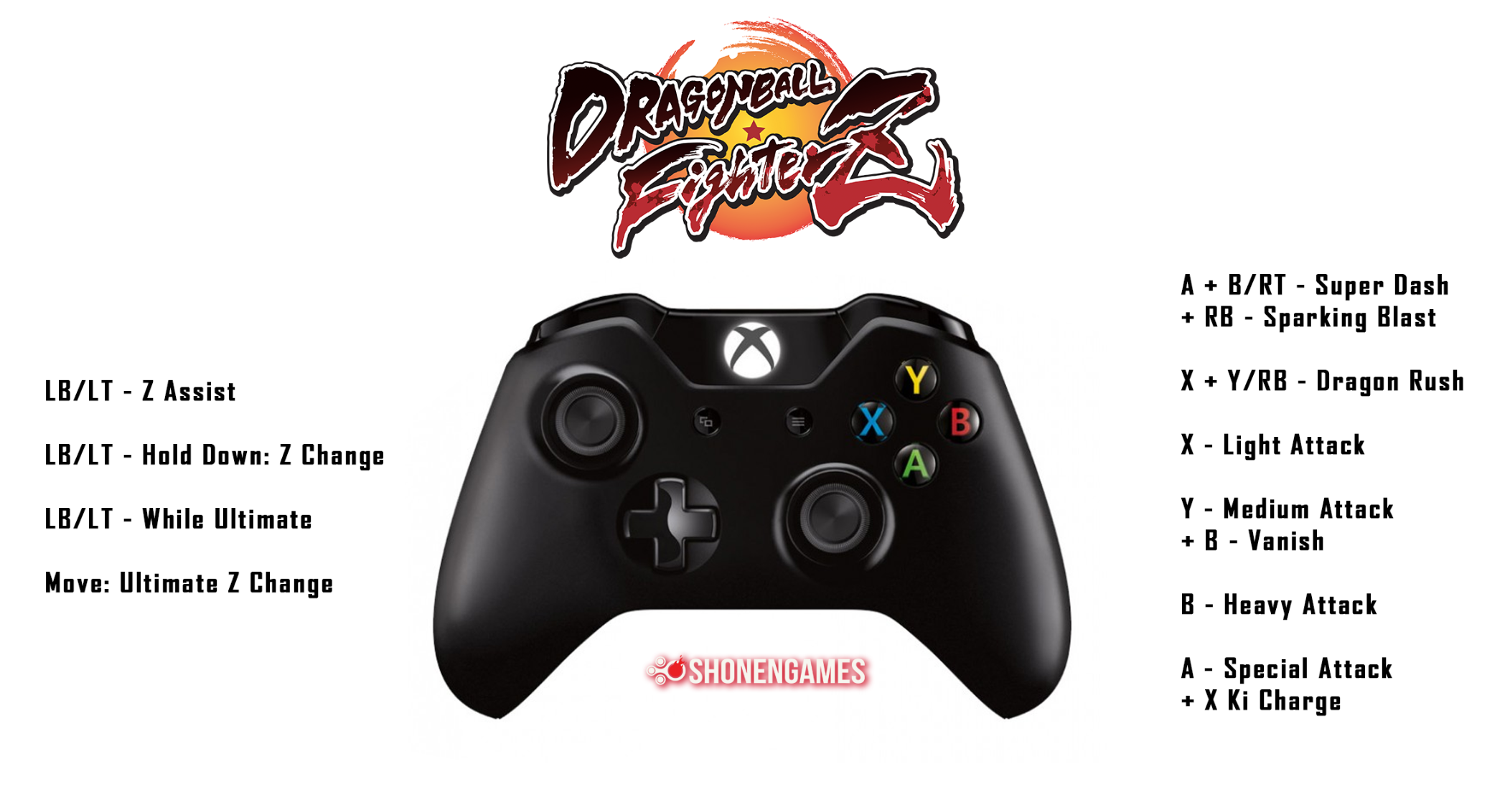Commandes Xbox One Dragon Ball FighterZ