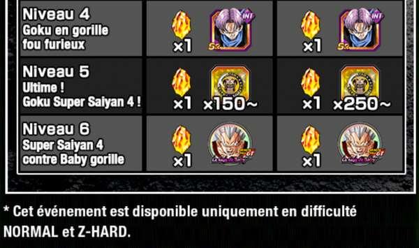 Dragon Ball Z Dokkan Battle : DBGT, Saga Baby Conclusion