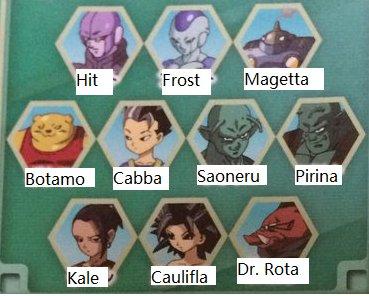 Nomes dos Lutadores do Universo 6 (Dragon Ball Super)