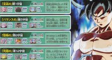 Aperçu des Univers 1, 2, 3, 4, 5, 6, 8, 11, 12 de Dragon Ball Super dans le V-Jump