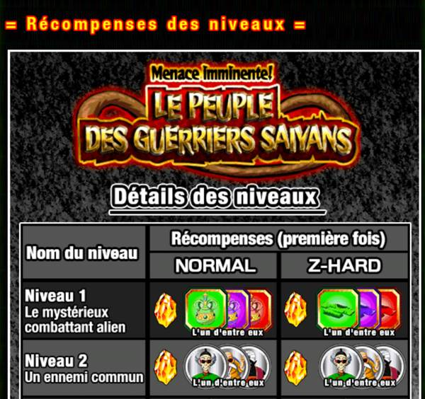 Dragon Ball Z Dokkan Battle : Le Peuple des Guerriers Saiyans