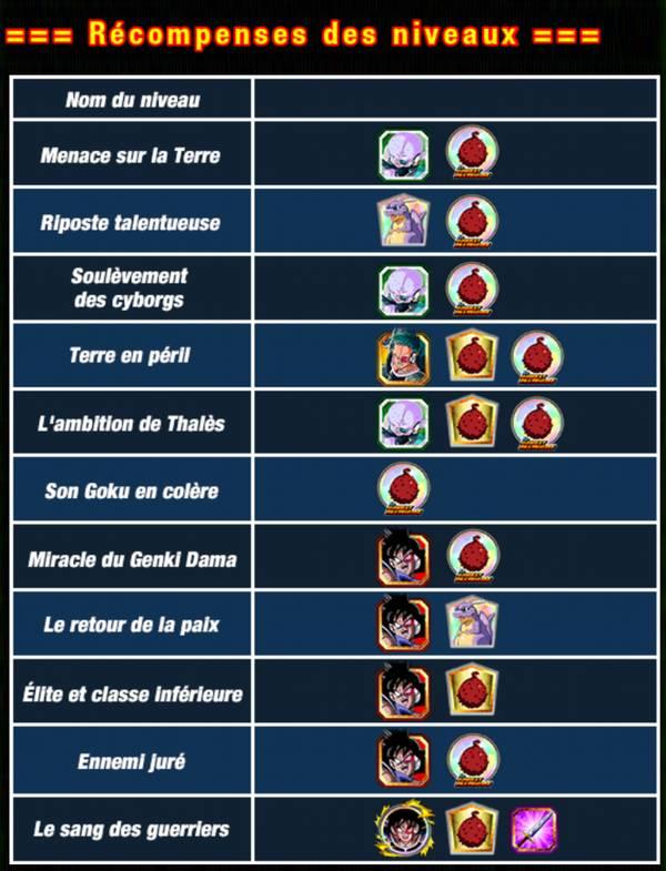 Dragon Ball Z Dokkan Battle : Le Combat Fratricide