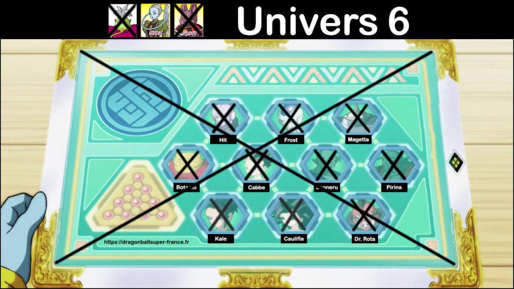 Tournoi du Pouvoir Univers 6