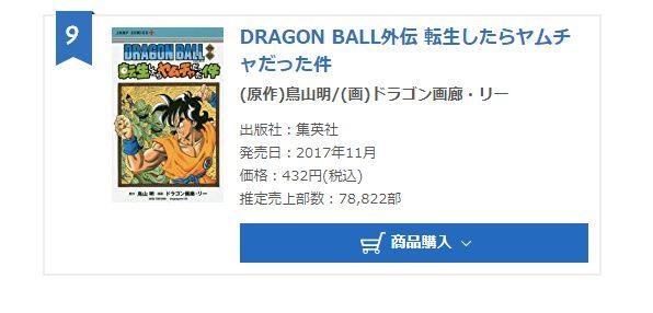 Yamcha Gaiden : Chiffres de vente du manga pour la première semaine au Japon