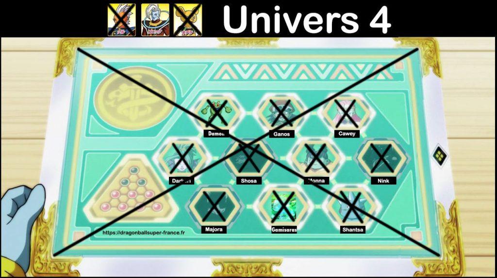 Tournoi du Pouvoir Univers 4