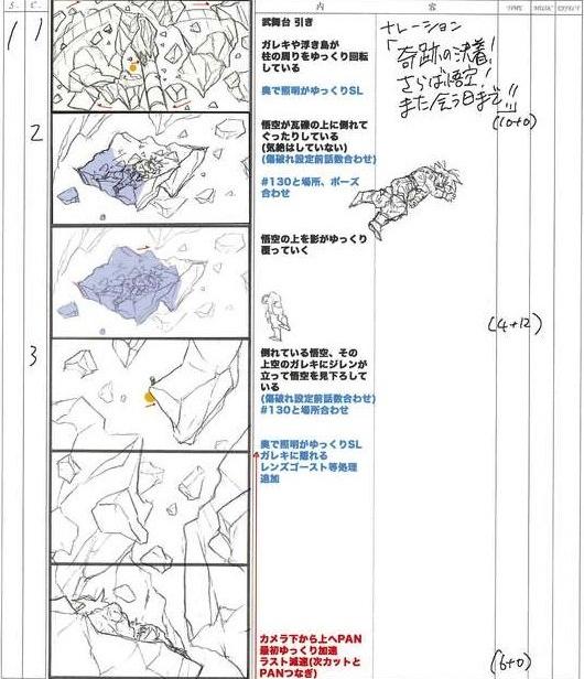 Les 5 premières secondes du dernier épisode de Dragon Ball Super - le storyboard de l'épisode 131 de DBS