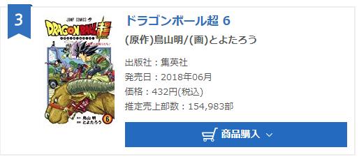 Dragon Ball Super : Chiffres de vente du tome 6 pour la première semaine au Japon