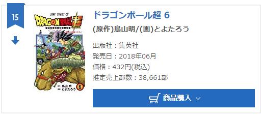 Dragon Ball Super : Chiffres de vente du tome 6 pour la deuxième semaine au Japon
