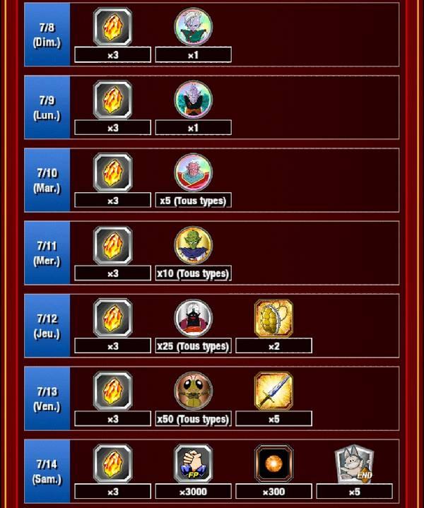 Dragon Ball Z Dokkan Battle : Campagne des 3 ans de Dokkan Battle
