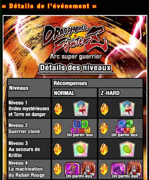 Dragon Ball Z Dokkan Battle x Dragon Ball FighterZ Arc Super Guerrier