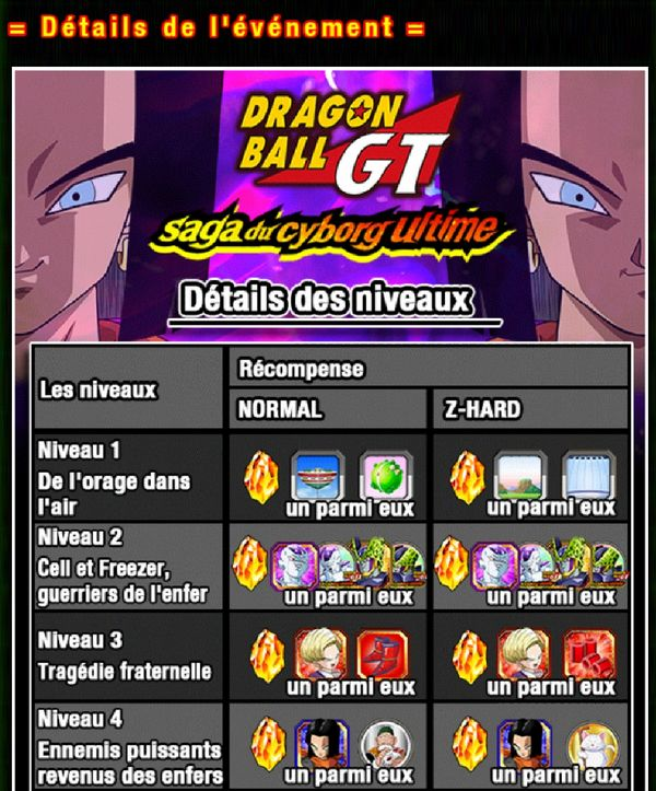 Dragon Ball Z Dokkan Battle : Dragon Ball GT - Saga du Cyborg Ultime