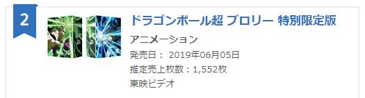 Dragon Ball Super BROLY : Chiffres de vente des DVD et Blu-ray pour la deuxième semaine au Japon