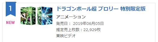 Dragon Ball Super BROLY : Chiffres de vente des DVD et Blu-ray pour la première semaine au Japon