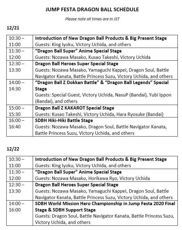 Dragon Ball Super : 2 panels dédiés à l'anime à la Jump Festa 2020