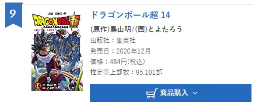 Dragon Ball Super tome 14 : Chiffres de vente pour la première semaine au Japon