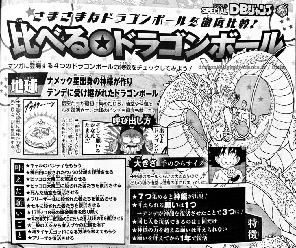 Les particularités des différentes Dragon Ball expliquées dans le V-Jump