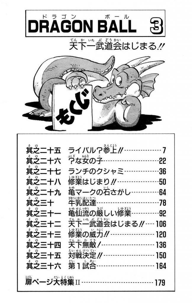 Presque toutes les œuvres d'Akira Toriyama – Semaine du 16 au 22 août 2021